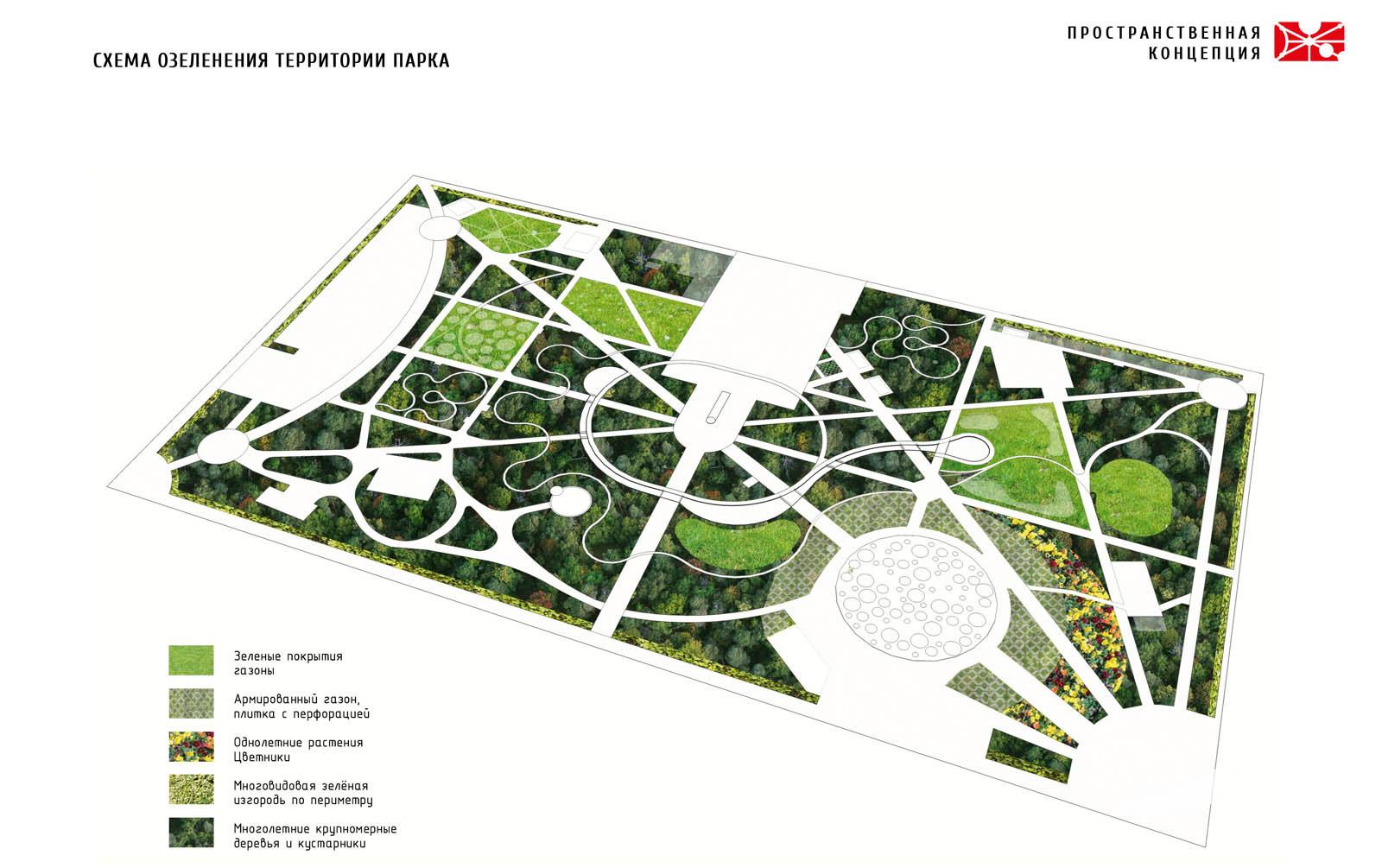 Комплексная концепция реконструкции и развития Центрального парка  Комплексная концепция реконструкции и развития Центрального парка в Новосибирске