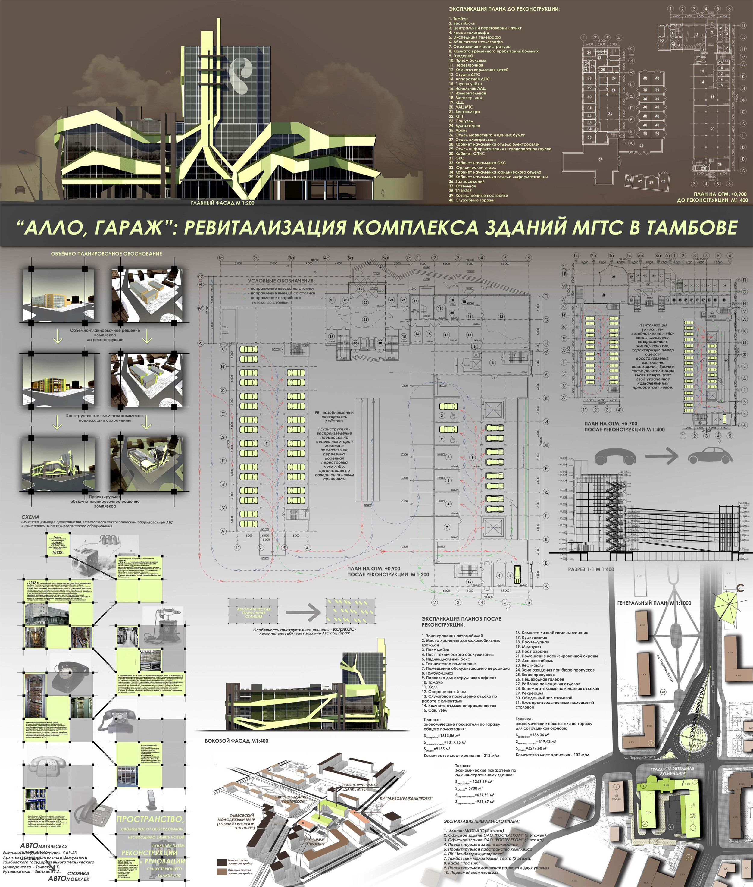Курсовой проект page Архитектура и проектирование  Ревитализация комплекса зданий МГТС в Тамбове ·