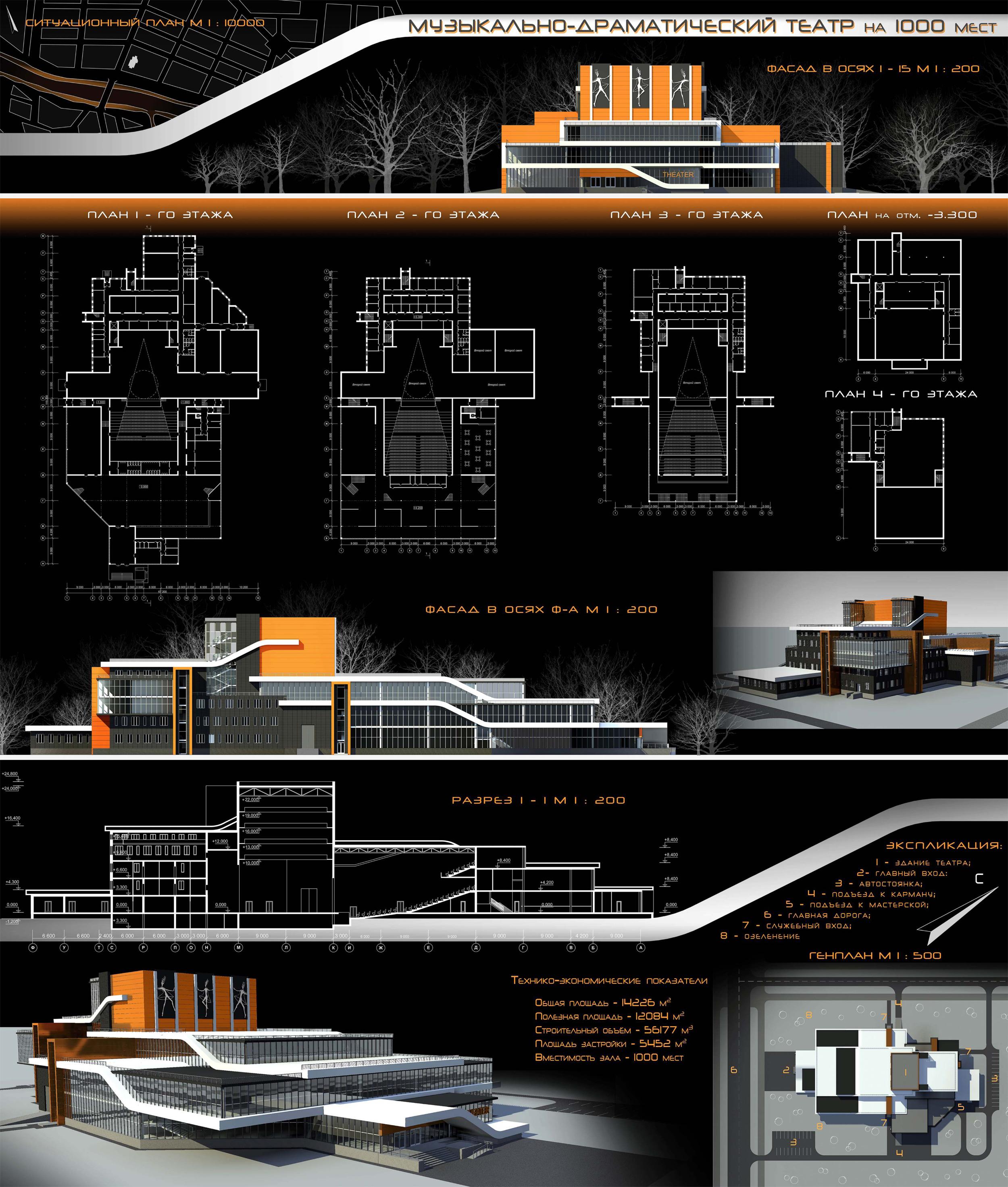 Курсовой проект page Архитектура и проектирование  Музыкально драматический театр на 1000 мест ТГТУ Проект