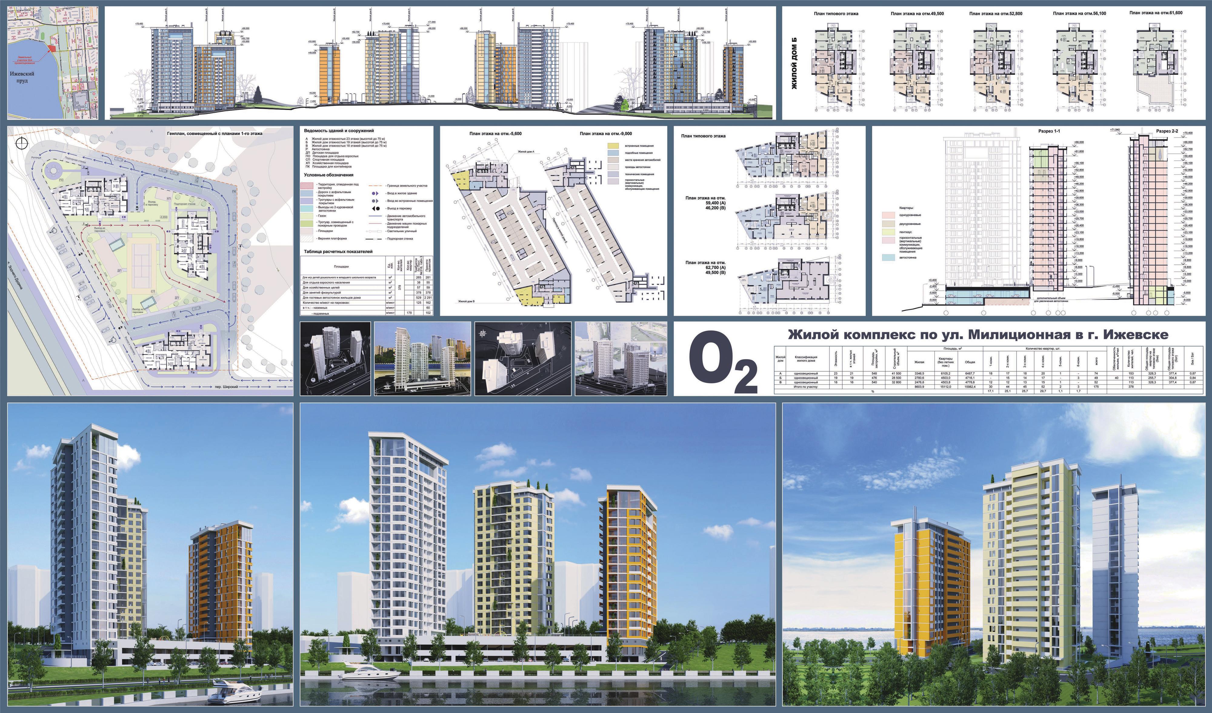Строительные организации вг Ижевск строительная компания инжиниринг Ижевск