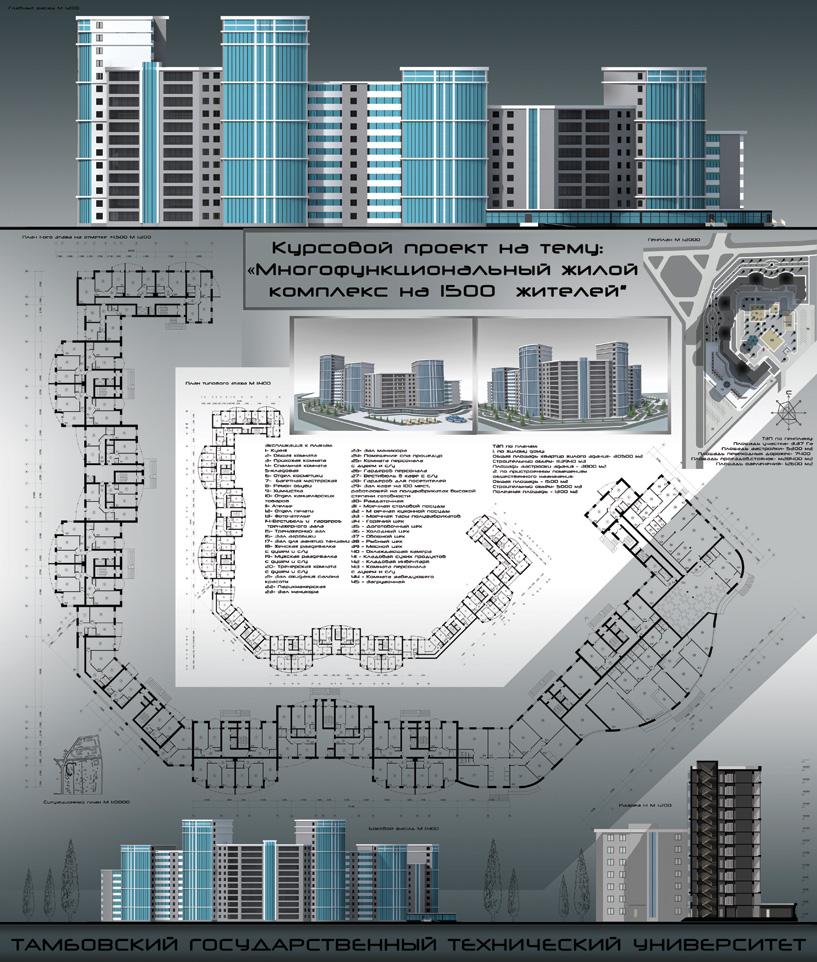 Курсовой проект page Архитектура и проектирование  Многофункциональный жилой комплекс на 1500 жителей