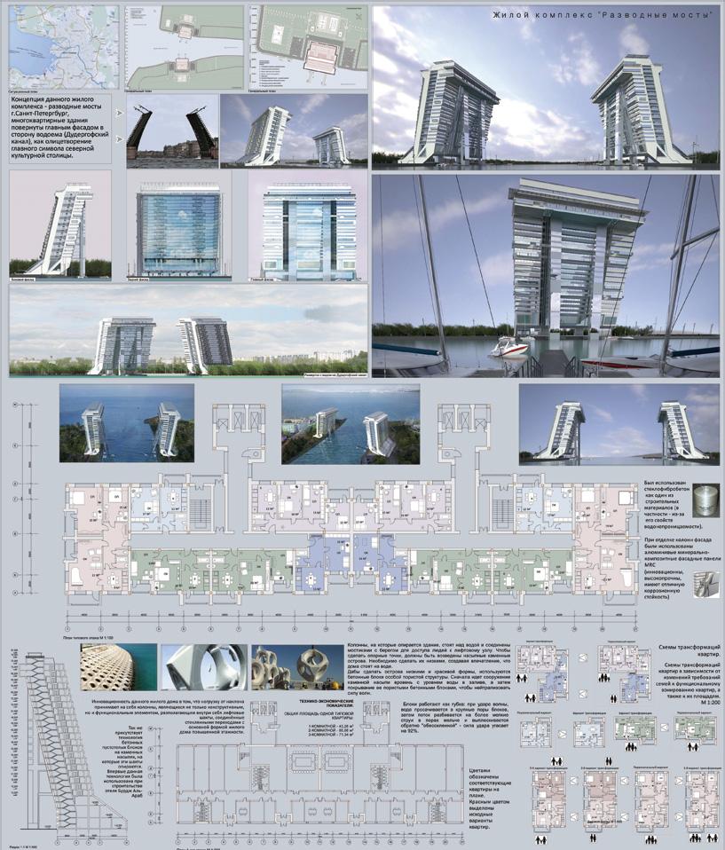 Курсовой проект page Архитектура и проектирование  Жилой комплекс Разводные мосты в Санкт Петербурге Дудергофский канал