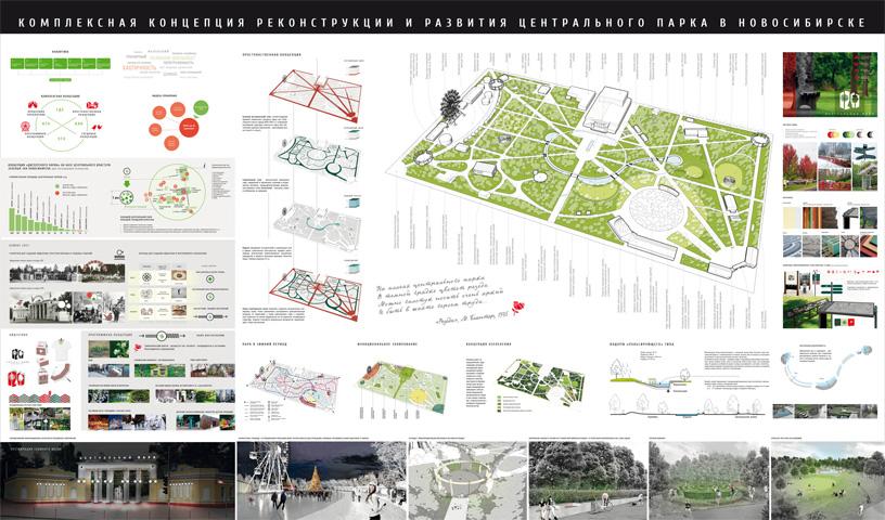 Комплексная концепция реконструкции и развития Центрального парка  Комплексная концепция реконструкции и развития Центрального парка Новосибирска Проект