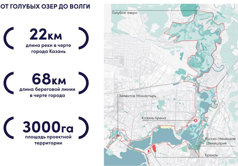 Стратегия развития прибрежных территорий реки Казанки