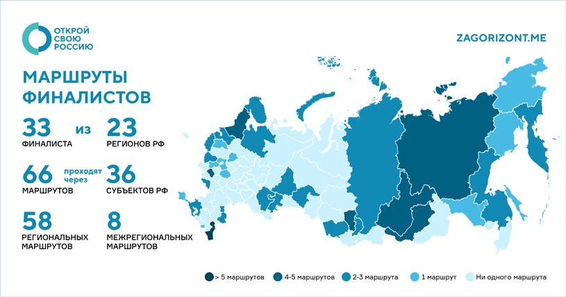 Финалисты Всероссийского проекта по проектированию концептуальных туристических маршрутов в регионах РФ «Открой свою Россию»