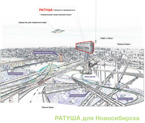 Архитектура Никогда 2014: Ратуша для Новосибирска. Кирилл Бровкин. Новосибирск