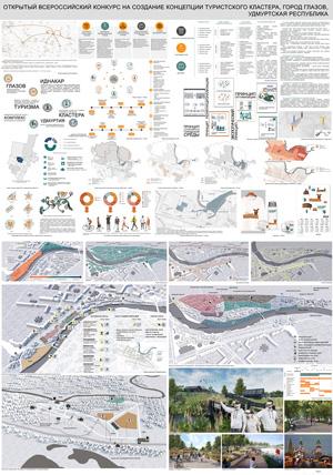 Концепция туристского кластера в городе Глазове. АО «Институт «Стройпроект»