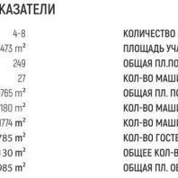 Проект жилого комплекса «Красная площадь» в Ижевске. ООО «ТСАН» (Санкт-Петербург). Авторский коллектив: Цыбин М.М., Жбанов А.Р.