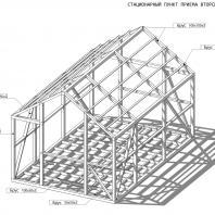 Конкурсный проект пункта приема вторсырья и модульной контейнерной площадки. Авторы: Додонова Е.С., Солтыс В.А. (Симферополь)