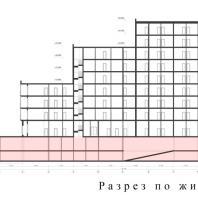 Проект жилого микрорайона «Палкино» в Тверской области. ООО «АкадемСтрой»