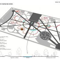 Комплексная концепция реконструкции и развития Центрального парка в Новосибирске