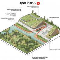 Проект регенерации и развития территории поймы и прилегающих территорий реки Свияги в Ульяновске. ГАУ «НИ и ПИ Градплан города Москвы»