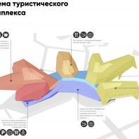 Концепция туристического кластера «Полюс холода» в с. Оймякон, Республика Саха (Якутия). Схема туристического комплекса. ASADOV и др.