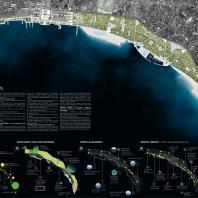 Baku Black Smart City. Регенерация промышленной прибрежной морской зоны города Баку под общественные пространства. Ярослав Усов, Massimiliano Baque
