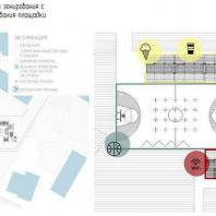 Концепция общественного пространства для малых поселений городского типа. Авторский коллектив: Варвара Ягнышева, Аманда Сизых (Санкт-Петербург). 2018 г.
