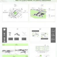 Конкурсный проект «Оформление рекреационных зон отдыха в университете». 2018 г. Код проекта: 770377