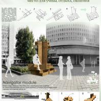 Конкурсный проект «Оформление рекреационных зон отдыха в университете». 2018 г. Код проекта: 793717