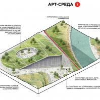 Проект регенерации и развития территории поймы и прилегающих территорий реки Свияги. ГАУ «НИ и ПИ Градплан города Москвы»