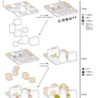 Концепция реновации квартала 20-21 района «Черёмушки». 1-е место. Назаров Д.С., Таратута Т.И. 2018 г.