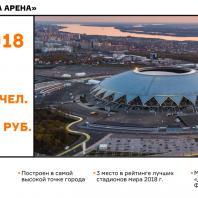 Конкурс на мастер-план территории, прилегающей к стадиону «Самара Арена»